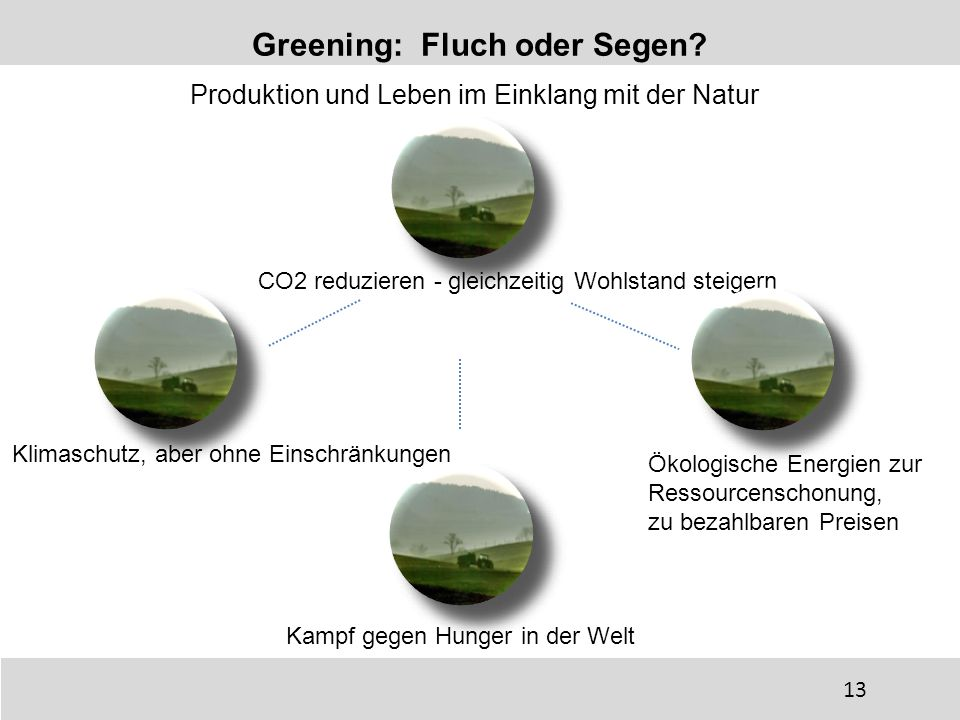 CO2 reduzieren - gleichzeitig Wohlstand steigern Klimaschutz, aber ohne Einschränkungen Kampf gegen Hunger in der Welt Ökologische Energien zur Ressourcenschonung, zu bezahlbaren Preisen Greening: Fluch oder Segen.
