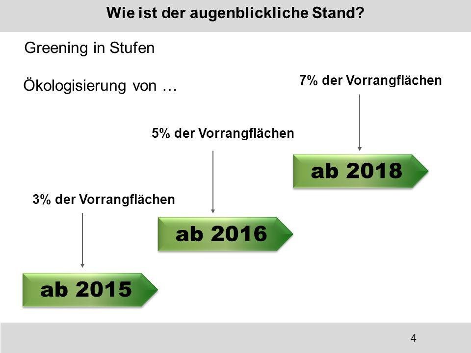 Wie ist der augenblickliche Stand? Greening in Stufen Ökologisierung von … ab 2015 ab 2018 ab 2016 3% der Vorrangflächen 5% der Vorrangflächen 7% der