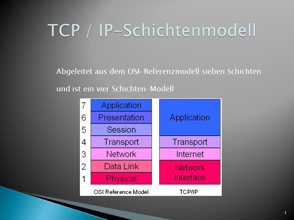 2 Netzzugangsschicht (LINK): z.B.Hardware, Gerätetreiber Internetschicht (Network): z.B.