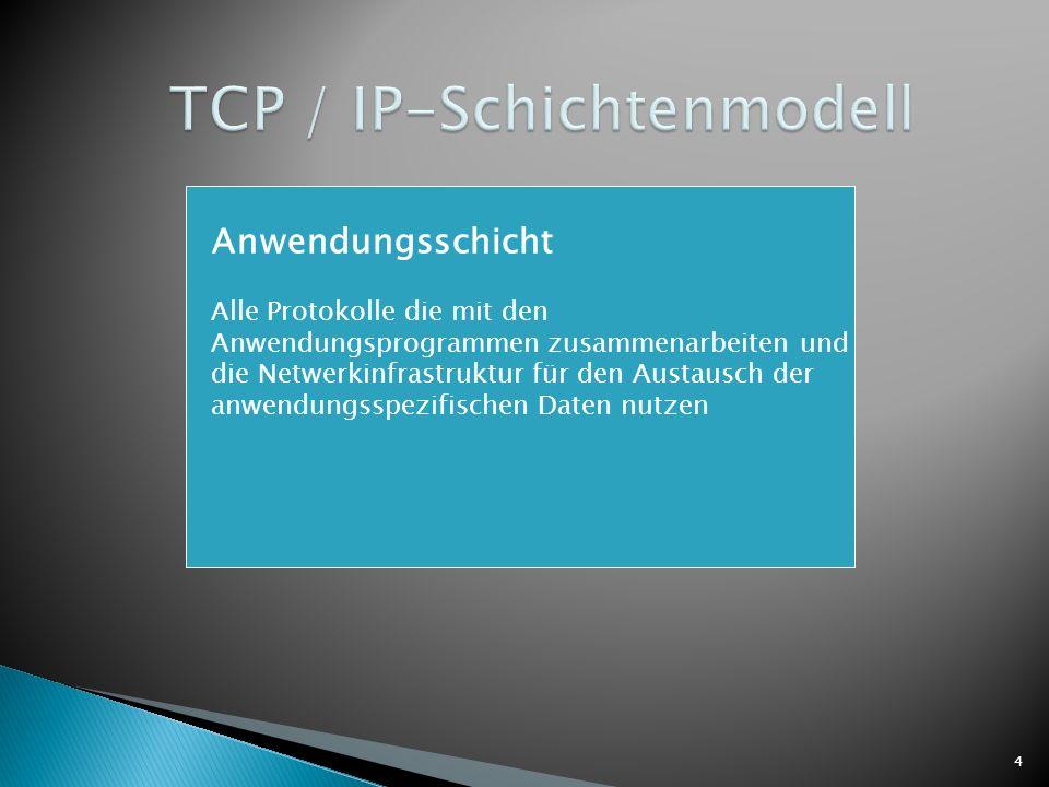 4 Anwendungsschicht Alle Protokolle die mit den Anwendungsprogrammen zusammenarbeiten und die Netwerkinfrastruktur für den Austausch der anwendungsspe