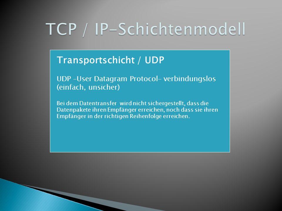 Transportschicht / UDP UDP –User Datagram Protocol– verbindungslos (einfach, unsicher) Bei dem Datentransfer wird nicht sichergestellt, dass die Daten