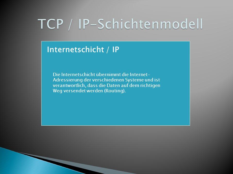 Internetschicht / IP Die Internetschicht übernimmt die Internet- Adressierung der verschiedenen Systeme und ist verantwortlich, dass die Daten auf dem