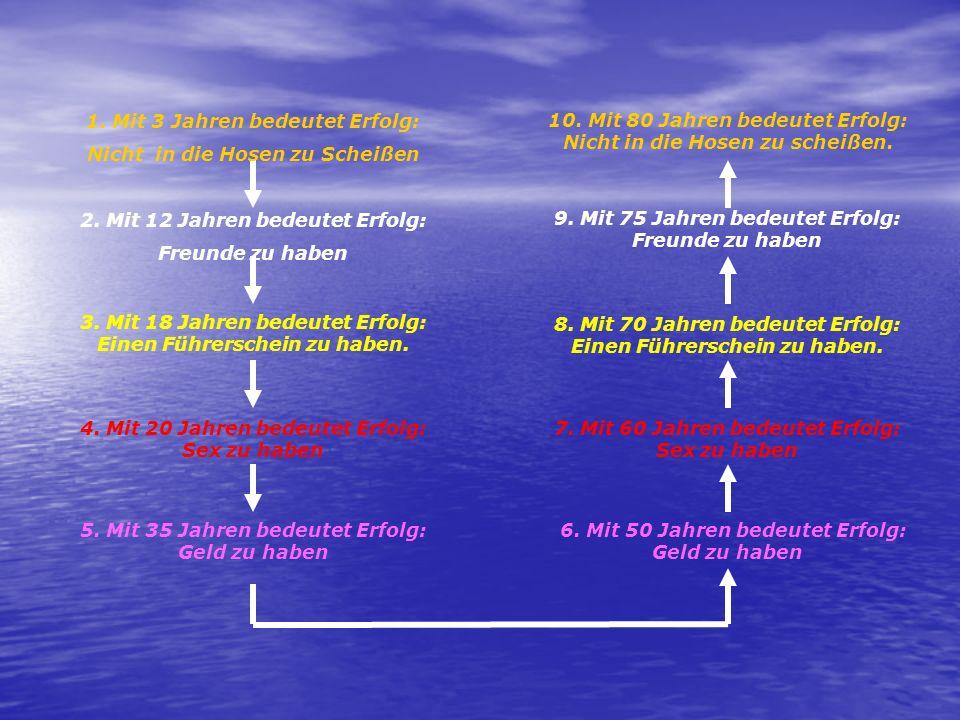 Der Kreislauf des Lebens Was ist Erfolg?... Eine einfache Erklärung