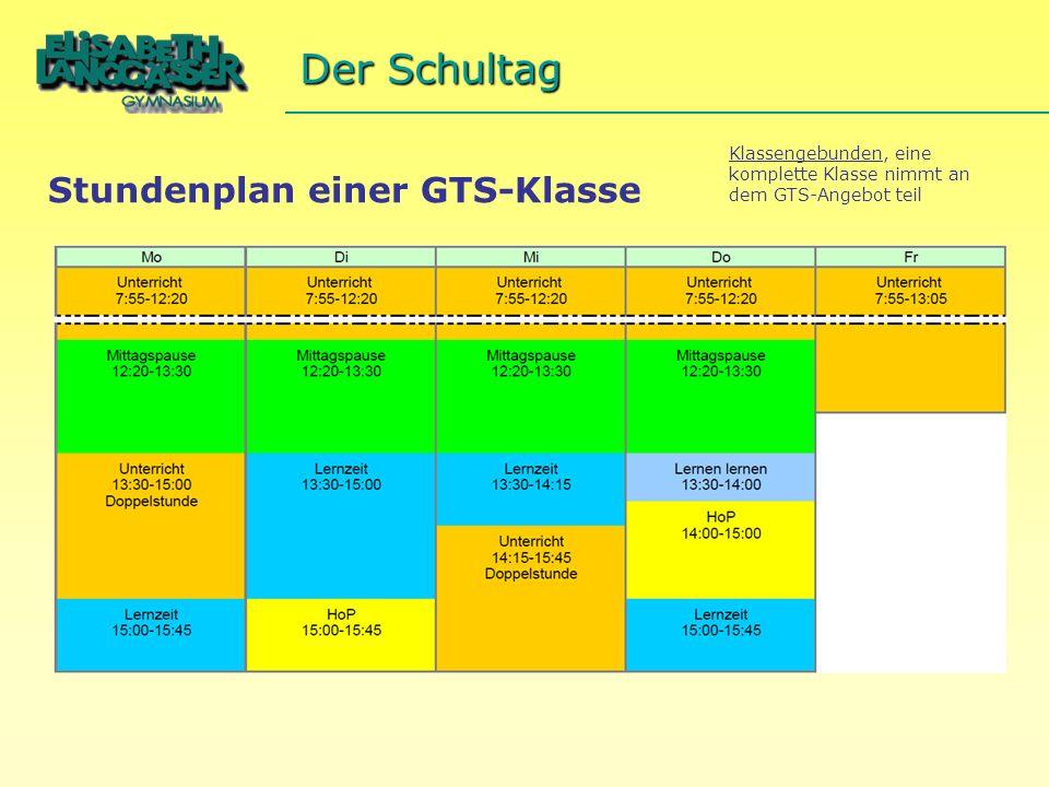 Stundenplan einer GTS-Klasse Der Schultag Klassengebunden, eine komplette Klasse nimmt an dem GTS-Angebot teil