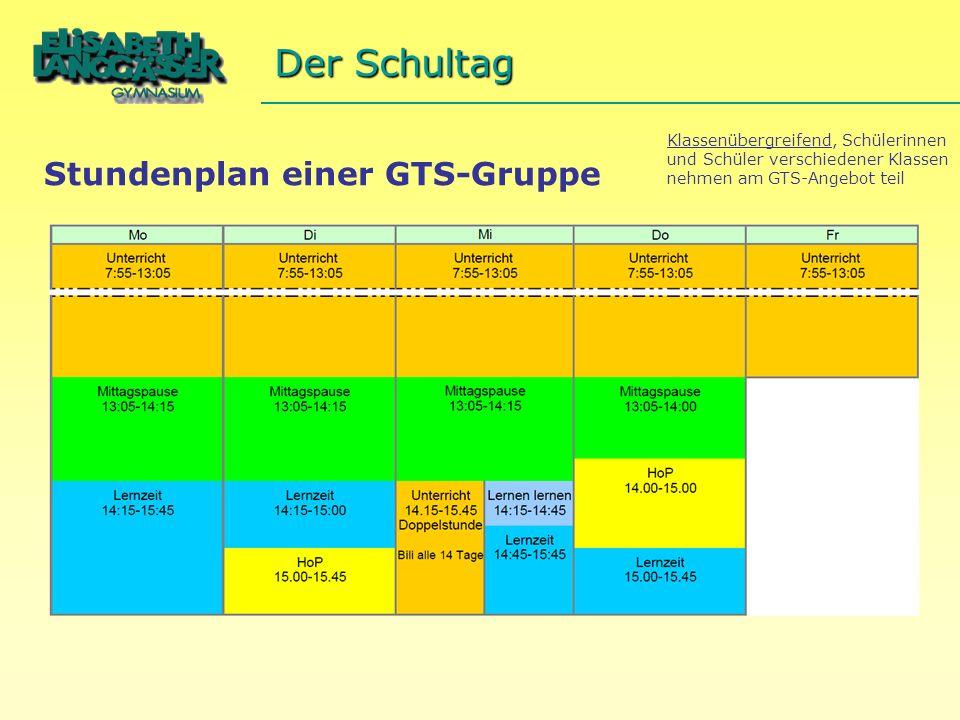Der Schultag Klassenübergreifend, Schülerinnen und Schüler verschiedener Klassen nehmen am GTS-Angebot teil Stundenplan einer GTS-Gruppe