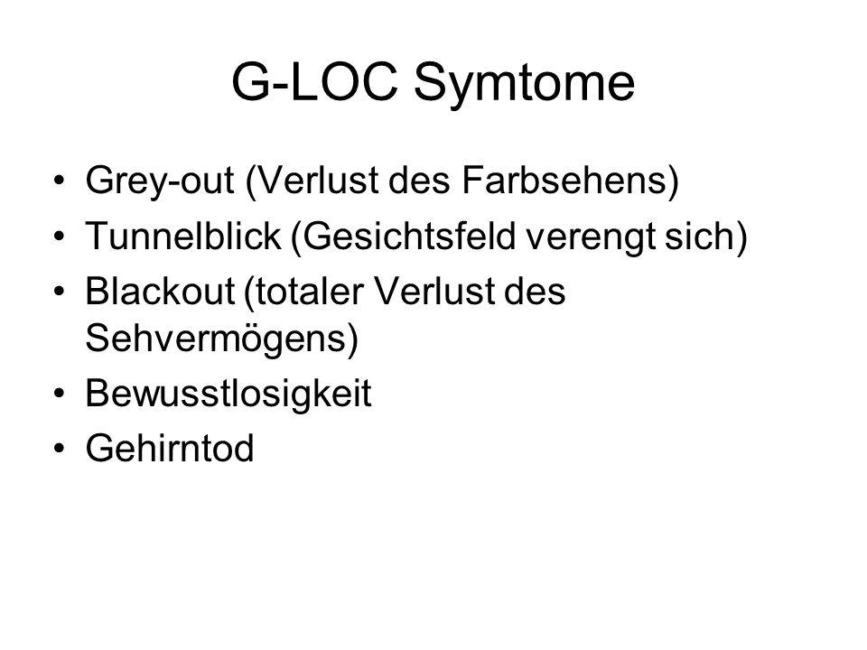 G-LOC Symtome Grey-out (Verlust des Farbsehens) Tunnelblick (Gesichtsfeld verengt sich) Blackout (totaler Verlust des Sehvermögens) Bewusstlosigkeit G