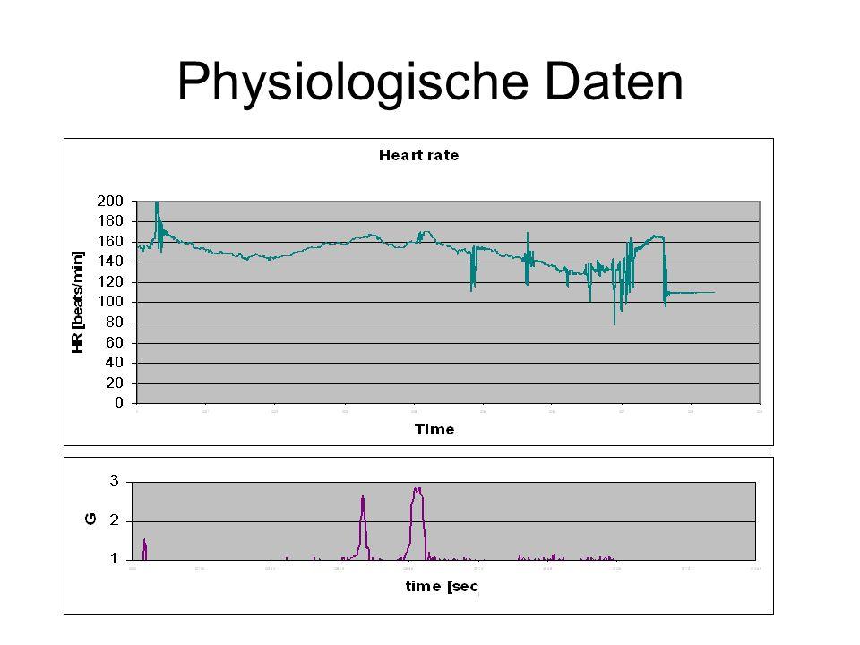 Verhältnis G-Kräfte - Sinkgeschwindigkeit