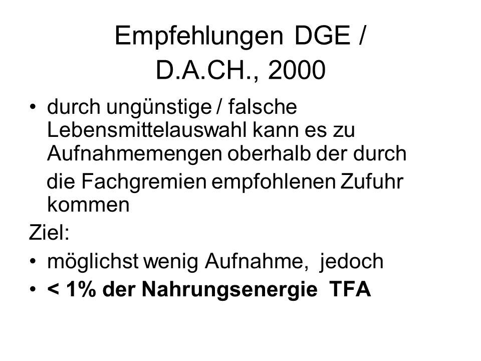 Empfehlungen DGE / D.A.CH., 2000 durch ungünstige / falsche Lebensmittelauswahl kann es zu Aufnahmemengen oberhalb der durch die Fachgremien empfohlen