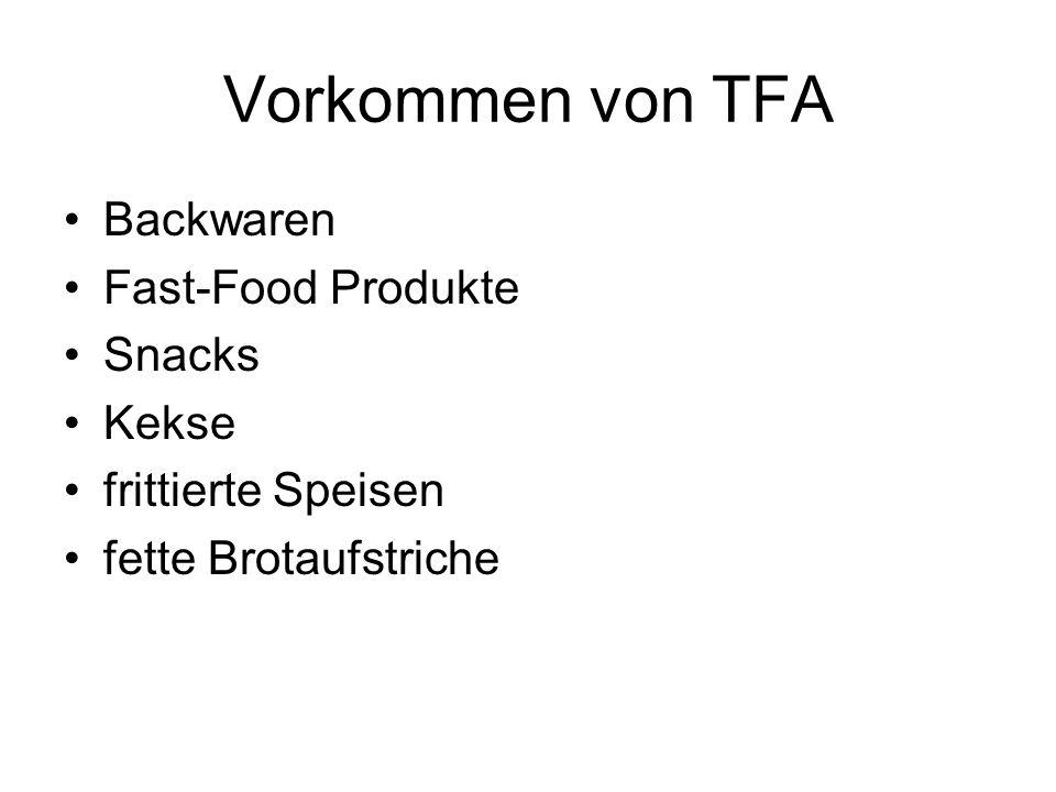 Vorkommen von TFA Backwaren Fast-Food Produkte Snacks Kekse frittierte Speisen fette Brotaufstriche