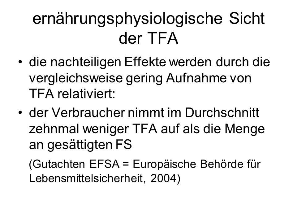 ernährungsphysiologische Sicht der TFA die nachteiligen Effekte werden durch die vergleichsweise gering Aufnahme von TFA relativiert: der Verbraucher
