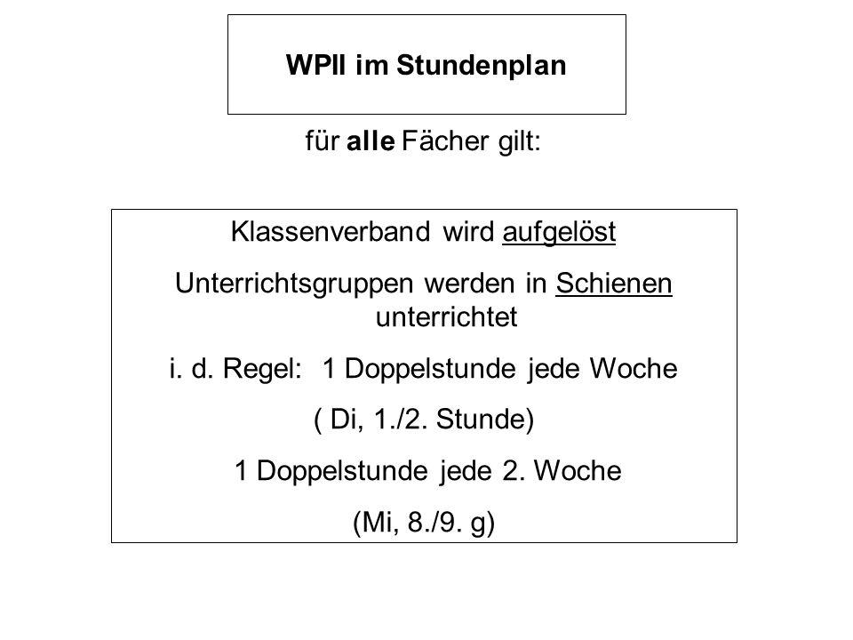 Fächer des Wahlpflichtbereichs II in der Schullaufbahn 9898 Q2 Q1 EF Abitur FG KLIF FG Abiturfach IF SII Abiturfach Graecum NWL L (wenn 8 Wst.