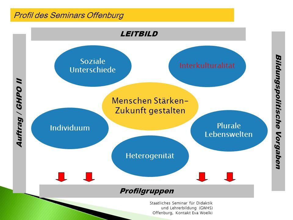 Profil des Seminars Offenburg Menschen Stärken- Zukunft gestalten Soziale Unterschiede Interkulturalität Plurale Lebenswelten Heterogenität Individuum