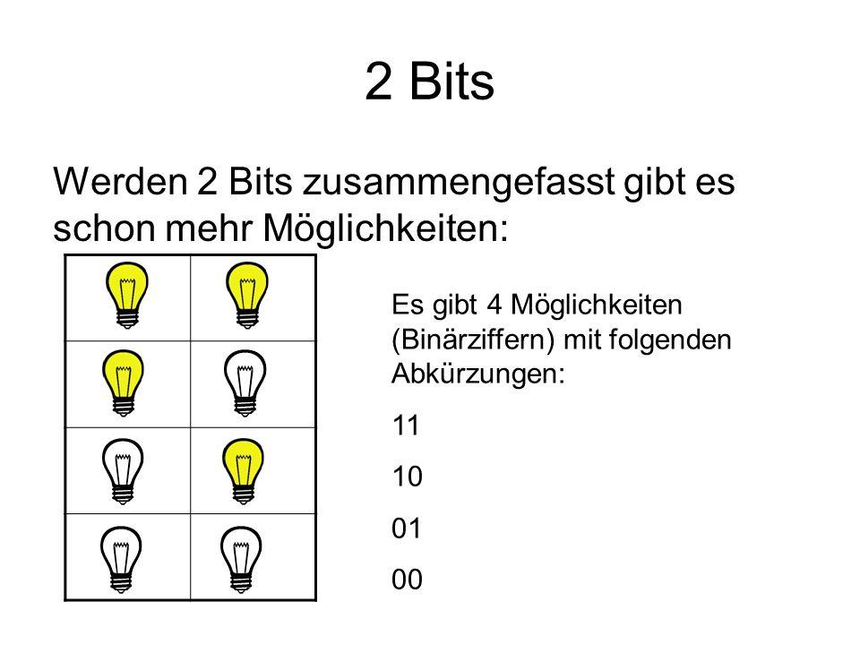 Mehr Bits Um alle Zeichen, die auf einer Tastatur sind, mithilfe von Binärziffern abzubilden, reichen 2 Bits natürlich nicht aus: 2 Bits ergeben 2 2 = 4 Möglichkeiten 3 Bits ergeben 2 3 = 8 Möglichkeiten 4 Bits ergeben 2 4 = 16 Möglichkeiten usw.