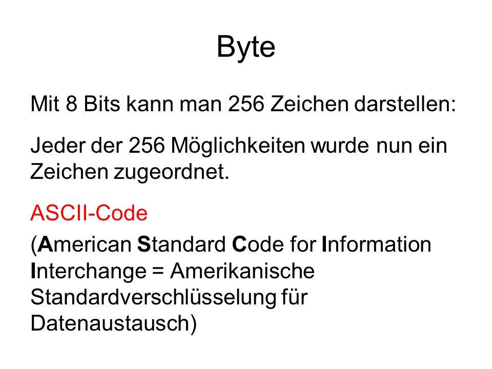 ASCII-Code Code-Beispiele: Link: TextumwandlungTextumwandlung A01000001 B01000010 a01100001 b01100010 900111001