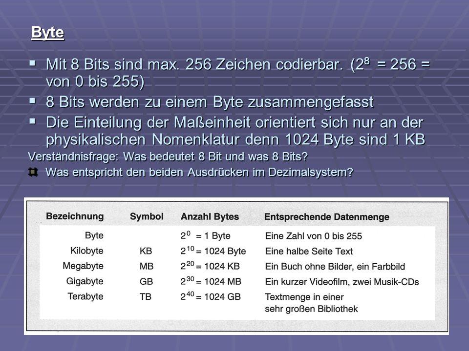 Byte Mit 8 Bits sind max. 256 Zeichen codierbar. (2 8 = 256 = von 0 bis 255) Mit 8 Bits sind max. 256 Zeichen codierbar. (2 8 = 256 = von 0 bis 255) 8