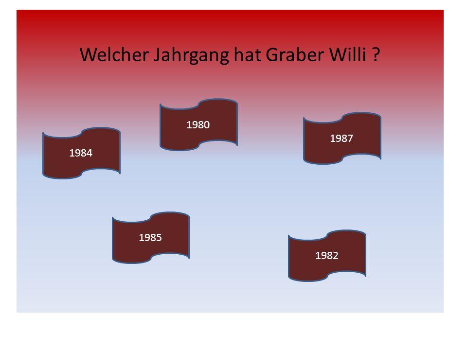 Welcher Jahrgang hat Graber Willi ? 1984 1985 1987 1982 1980