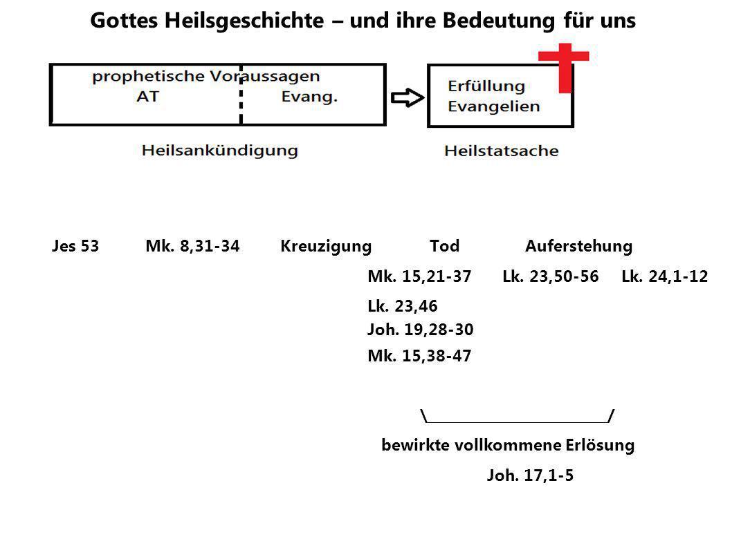 Gottes Heilsgeschichte – und ihre Bedeutung für uns Jes 53 Mk. 8,31-34 Kreuzigung TodAuferstehung Mk. 15,21-37 Lk. 23,50-56 Lk. 24,1-12 Lk. 23,46 Joh.