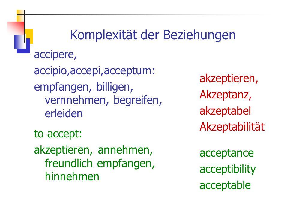 Komplexität der Beziehungen akzeptieren, Akzeptanz, akzeptabel Akzeptabilität accipere, accipio,accepi,acceptum: empfangen, billigen, vernnehmen, begreifen, erleiden acceptance acceptibility acceptable to accept: akzeptieren, annehmen, freundlich empfangen, hinnehmen