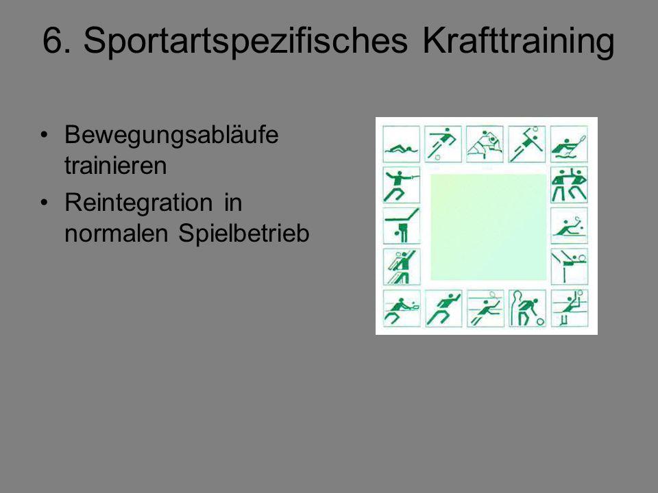 6. Sportartspezifisches Krafttraining Bewegungsabläufe trainieren Reintegration in normalen Spielbetrieb