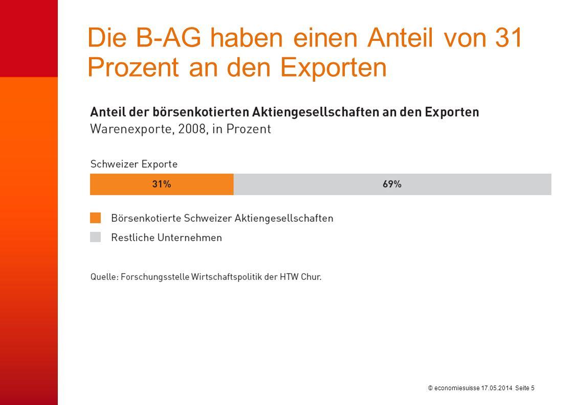 © economiesuisse Die B-AG haben einen Anteil von 31 Prozent an den Exporten 17.05.2014 Seite 5