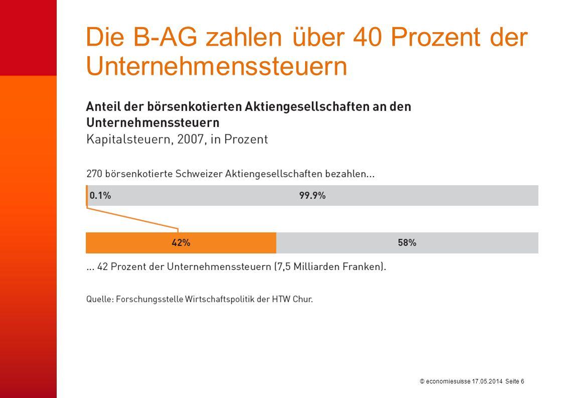 © economiesuisse Die B-AG zahlen über 40 Prozent der Unternehmenssteuern 17.05.2014 Seite 6