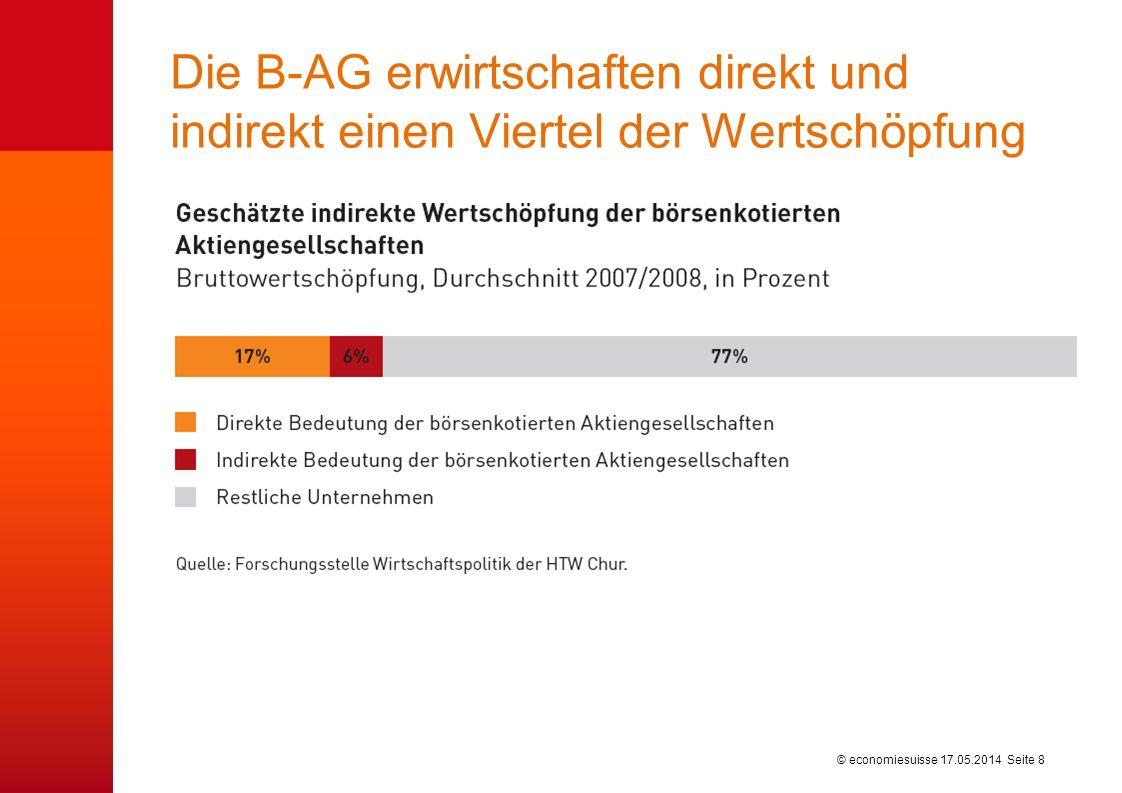 © economiesuisse Die B-AG erwirtschaften direkt und indirekt einen Viertel der Wertschöpfung 17.05.2014 Seite 8
