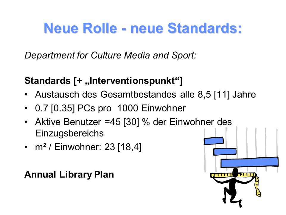 Neue Rolle - neue Standards: Department for Culture Media and Sport: Standards [+ Interventionspunkt] Austausch des Gesamtbestandes alle 8,5 [11] Jahre 0.7 [0.35] PCs pro 1000 Einwohner Aktive Benutzer =45 [30] % der Einwohner des Einzugsbereichs m² / Einwohner: 23 [18,4] Annual Library Plan