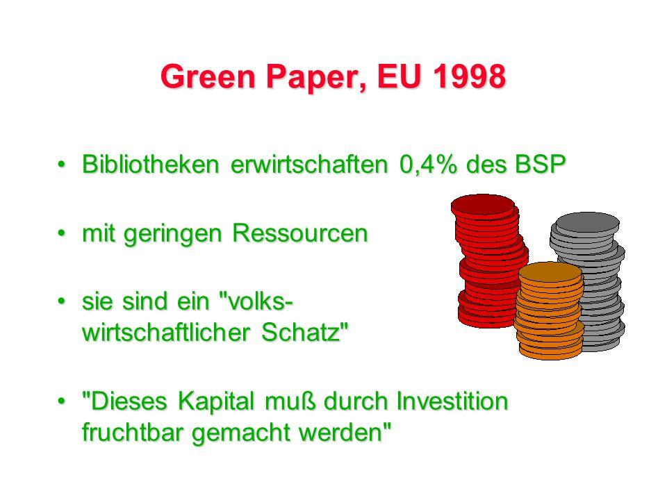Green Paper, EU 1998 Bibliotheken erwirtschaften 0,4% des BSPBibliotheken erwirtschaften 0,4% des BSP mit geringen Ressourcenmit geringen Ressourcen sie sind ein volks- wirtschaftlicher Schatz sie sind ein volks- wirtschaftlicher Schatz Dieses Kapital muß durch Investition fruchtbar gemacht werden Dieses Kapital muß durch Investition fruchtbar gemacht werden