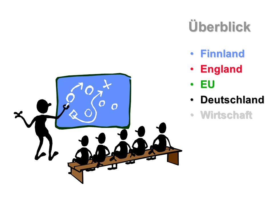 Überblick FinnlandFinnland EnglandEngland EUEU DeutschlandDeutschland WirtschaftWirtschaft