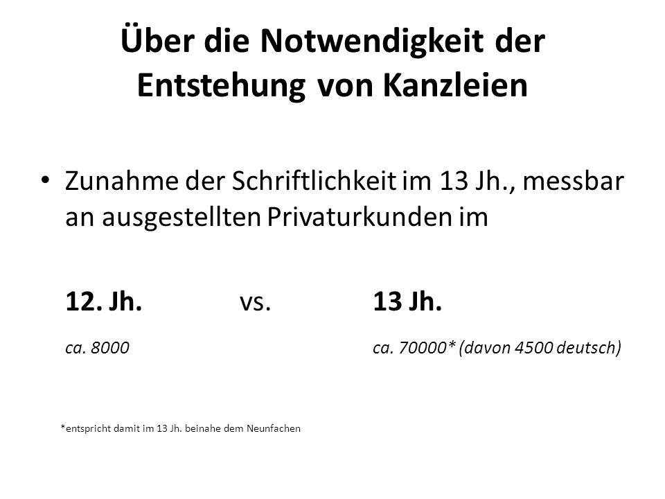 Über die Notwendigkeit der Entstehung von Kanzleien Zunahme der Schriftlichkeit im 13 Jh., messbar an ausgestellten Privaturkunden im 12. Jh.vs.13 Jh.