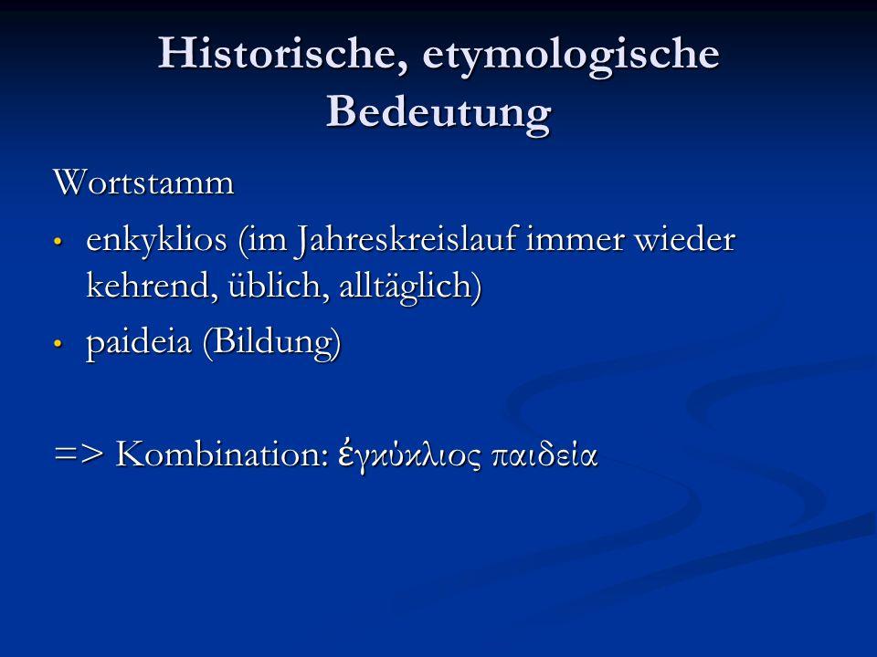 Historische, etymologische Bedeutung Wortstamm enkyklios (im Jahreskreislauf immer wieder kehrend, üblich, alltäglich) enkyklios (im Jahreskreislauf i