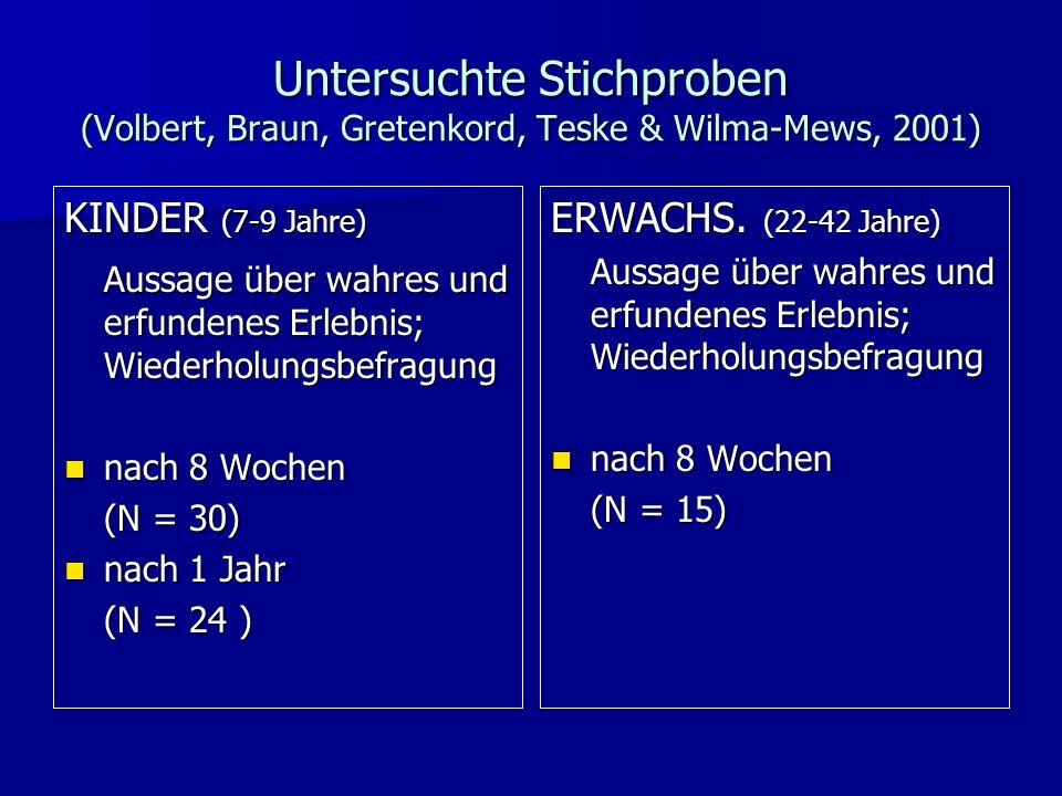 Untersuchte Stichproben (Volbert, Braun, Gretenkord, Teske & Wilma-Mews, 2001) KINDER (7-9 Jahre) Aussage über wahres und erfundenes Erlebnis; Wiederh