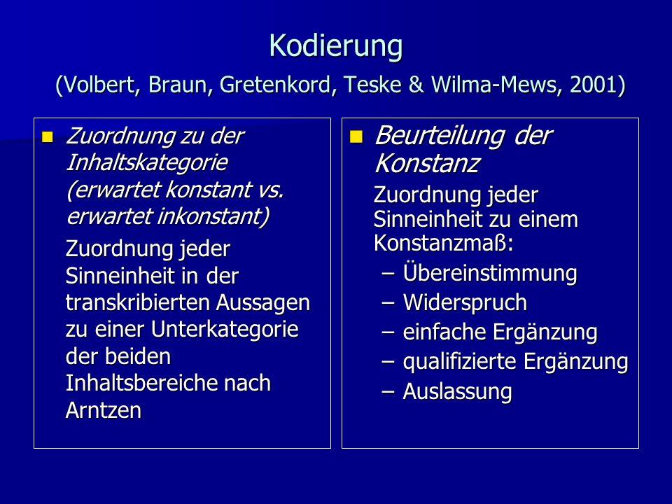 Kodierung (Volbert, Braun, Gretenkord, Teske & Wilma-Mews, 2001) Zuordnung zu der Inhaltskategorie (erwartet konstant vs. erwartet inkonstant) Zuordnu