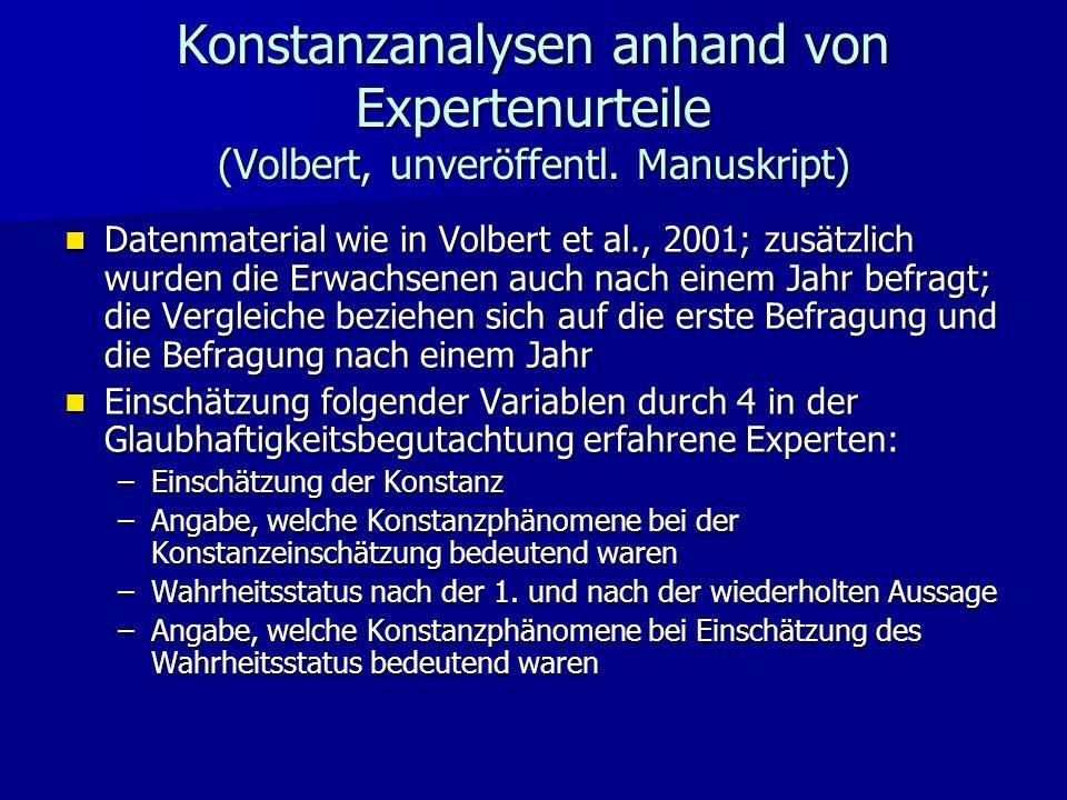 Konstanzanalysen anhand von Expertenurteile (Volbert, unveröffentl. Manuskript) Datenmaterial wie in Volbert et al., 2001; zusätzlich wurden die Erwac