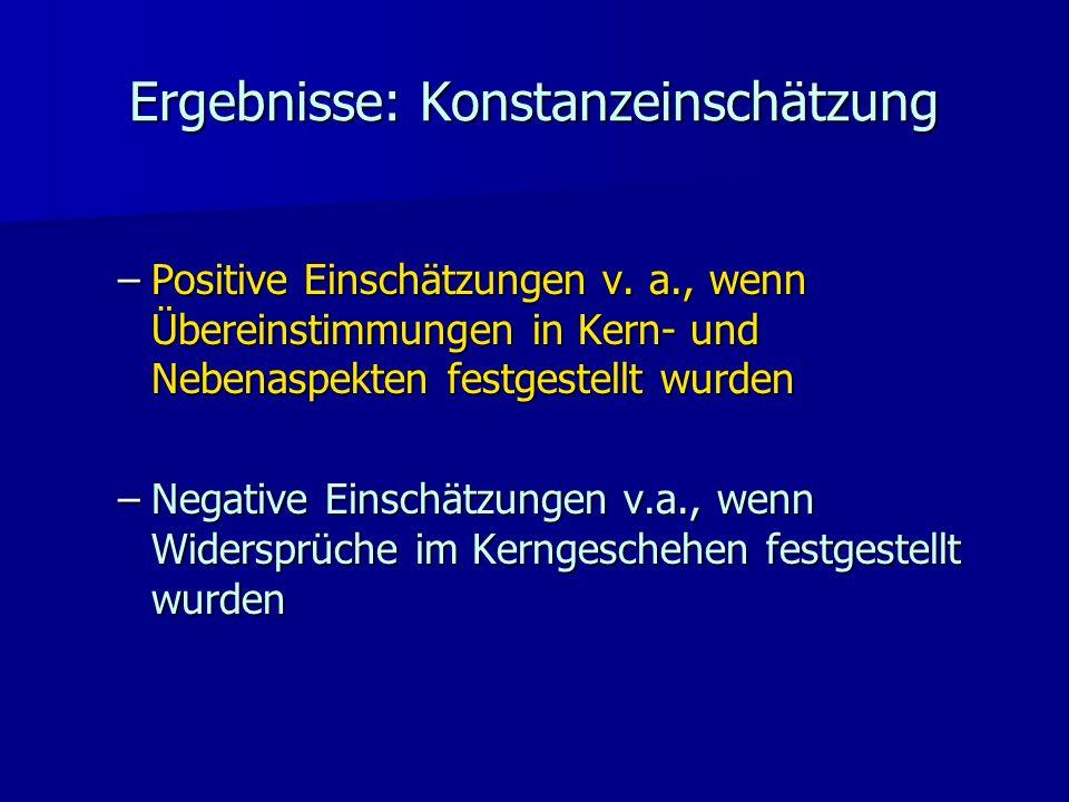 Ergebnisse: Konstanzeinschätzung –Positive Einschätzungen v. a., wenn Übereinstimmungen in Kern- und Nebenaspekten festgestellt wurden –Negative Einsc