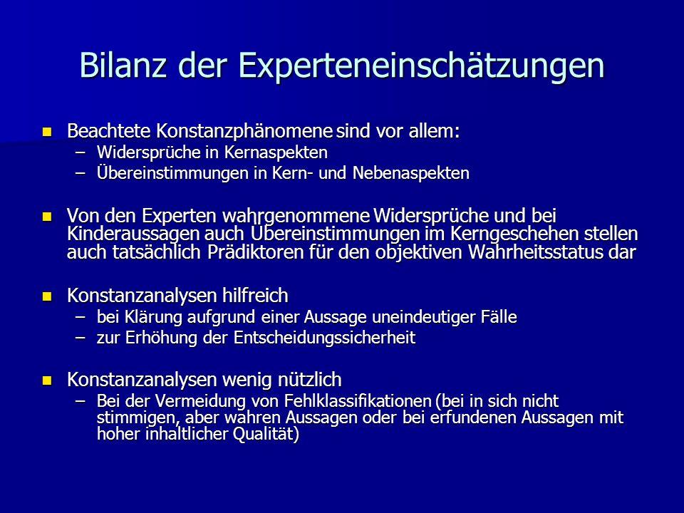 Bilanz der Experteneinschätzungen Beachtete Konstanzphänomene sind vor allem: Beachtete Konstanzphänomene sind vor allem: –Widersprüche in Kernaspekte