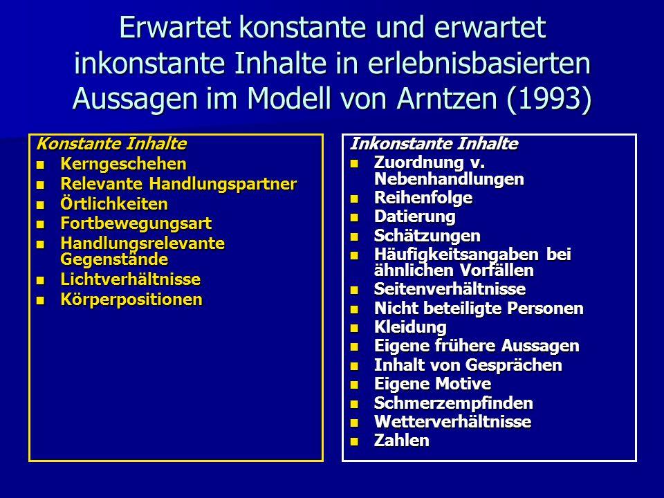 Erwartet konstante und erwartet inkonstante Inhalte in erlebnisbasierten Aussagen im Modell von Arntzen (1993) Konstante Inhalte Kerngeschehen Kernges