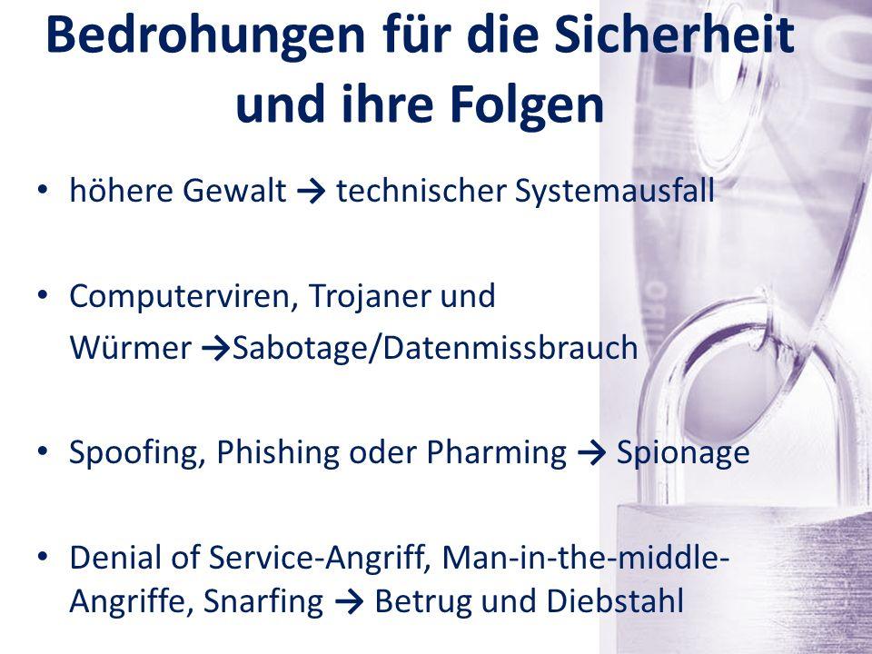Bedrohungen für die Sicherheit und ihre Folgen höhere Gewalt technischer Systemausfall Computerviren, Trojaner und Würmer Sabotage/Datenmissbrauch Spo