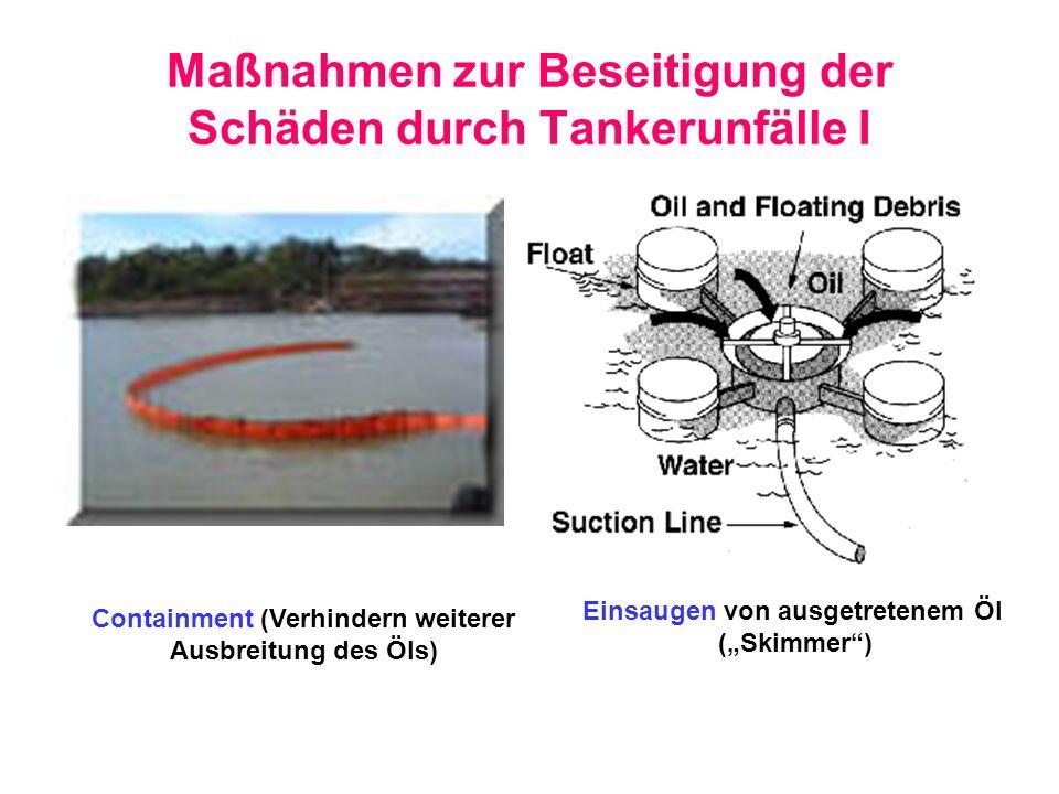 Maßnahmen zur Beseitigung der Schäden durch Tankerunfälle I Einsaugen von ausgetretenem Öl (Skimmer) Containment (Verhindern weiterer Ausbreitung des