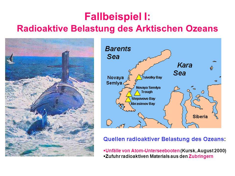 Fallbeispiel I: Radioaktive Belastung des Arktischen Ozeans Quellen radioaktiver Belastung des Ozeans: Unfälle von Atom-Unterseebooten (Kursk, August