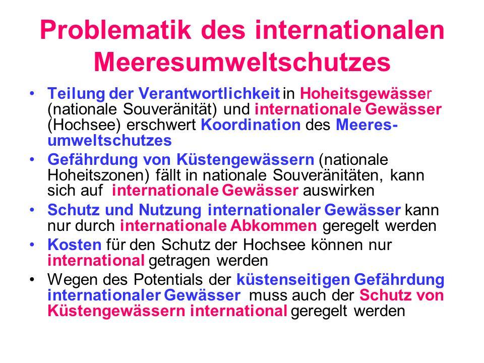 Problematik des internationalen Meeresumweltschutzes Teilung der Verantwortlichkeit in Hoheitsgewässer (nationale Souveränität) und internationale Gew