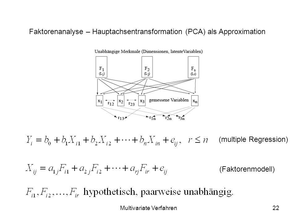 Multivariate Verfahren22 Faktorenanalyse – Hauptachsentransformation (PCA) als Approximation (multiple Regression) (Faktorenmodell)