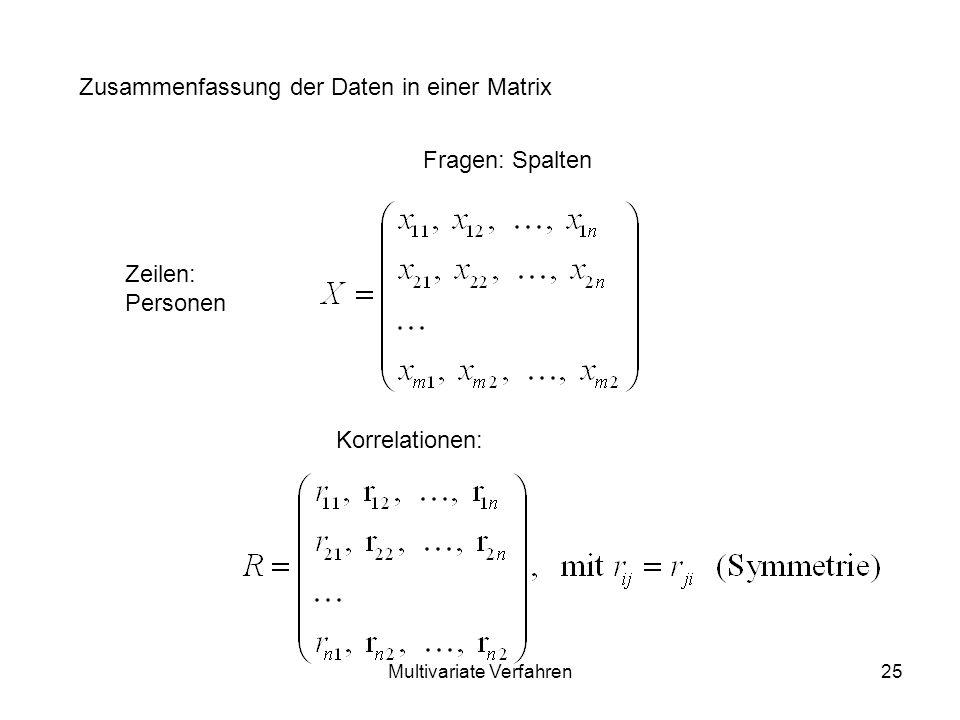 Multivariate Verfahren25 Zusammenfassung der Daten in einer Matrix Zeilen: Personen Fragen: Spalten Korrelationen: