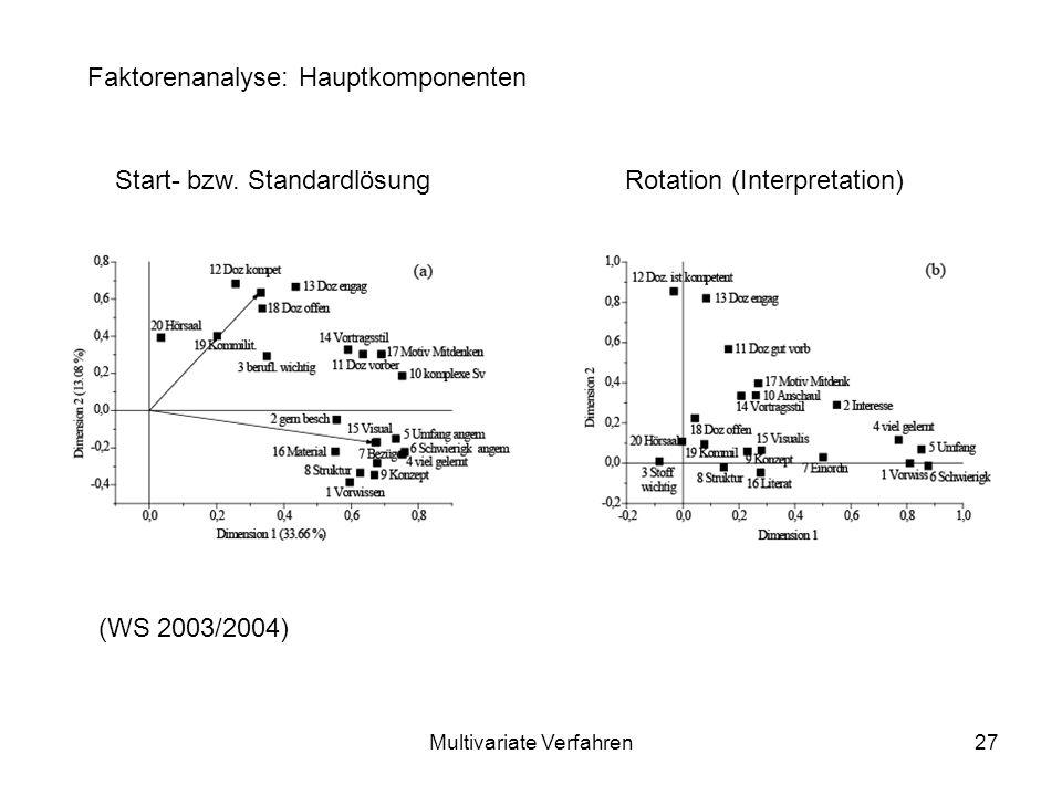 Multivariate Verfahren27 (WS 2003/2004) Faktorenanalyse: Hauptkomponenten Start- bzw.