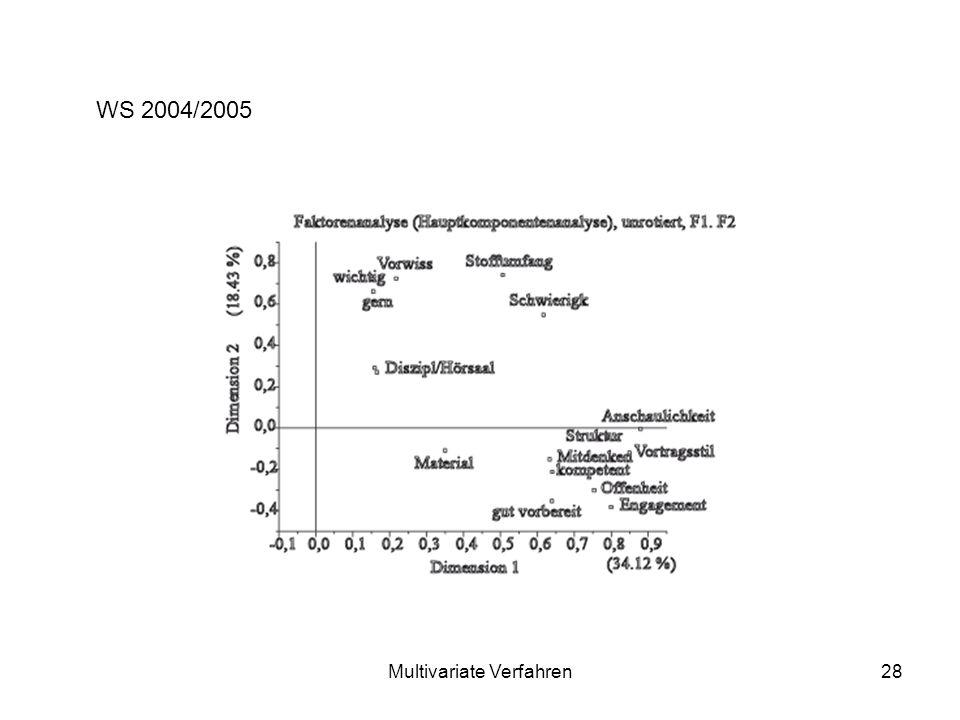 Multivariate Verfahren28 WS 2004/2005
