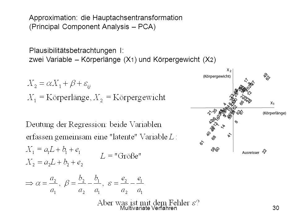 Multivariate Verfahren30 Approximation: die Hauptachsentransformation (Principal Component Analysis – PCA) Plausibilitätsbetrachtungen I: zwei Variable – Körperlänge (X 1 ) und Körpergewicht (X 2 )