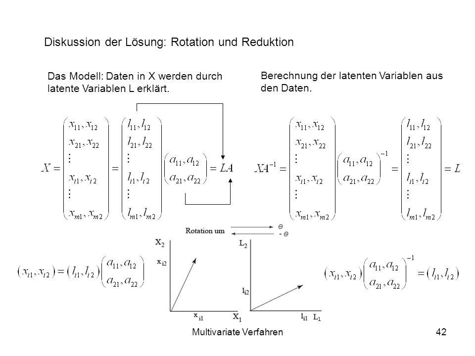 Multivariate Verfahren42 Diskussion der Lösung: Rotation und Reduktion Das Modell: Daten in X werden durch latente Variablen L erklärt.