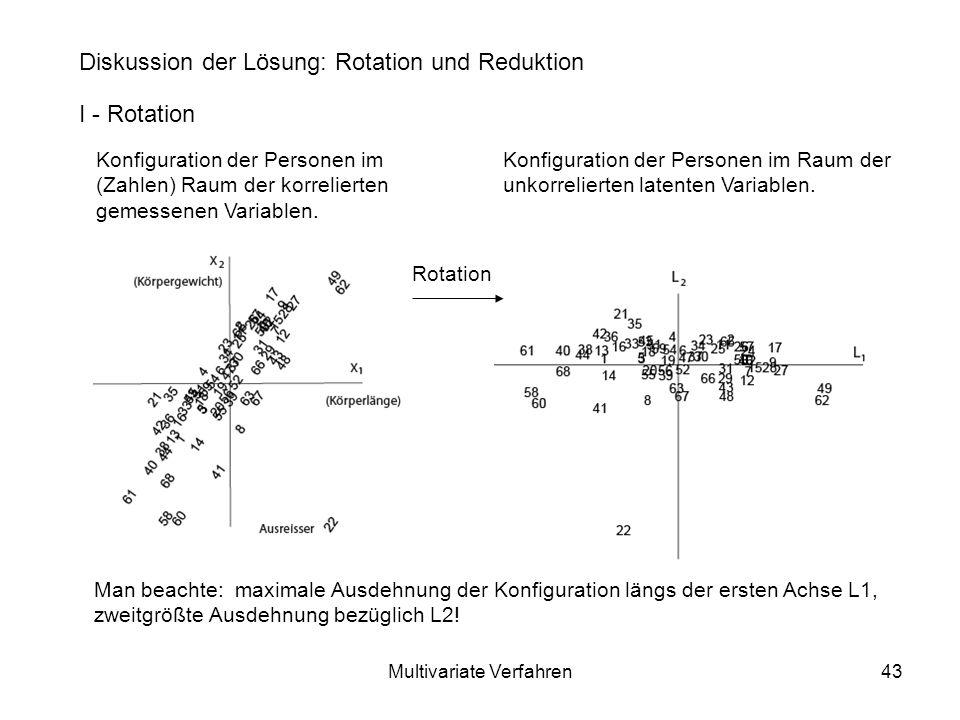 Multivariate Verfahren43 Konfiguration der Personen im Raum der unkorrelierten latenten Variablen.