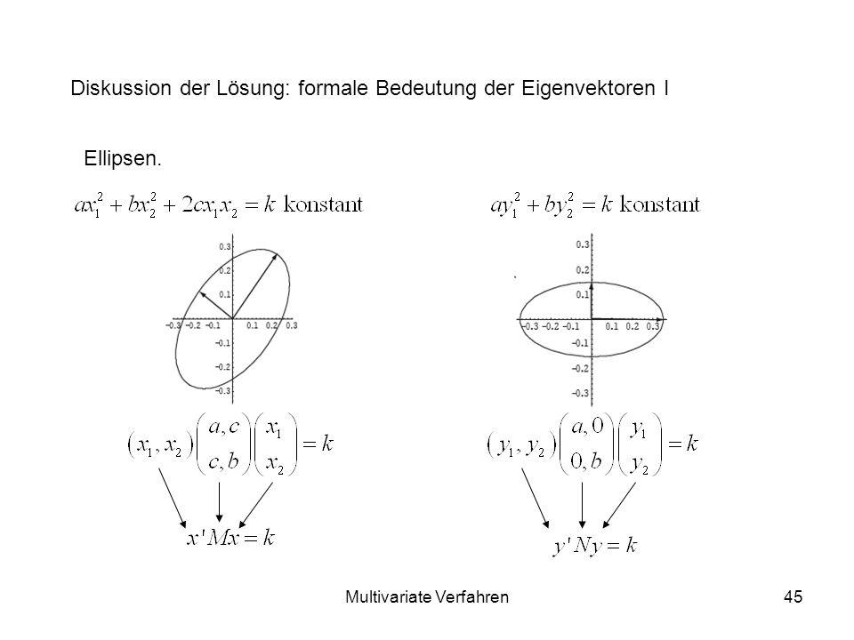 Multivariate Verfahren45 Diskussion der Lösung: formale Bedeutung der Eigenvektoren I Ellipsen.