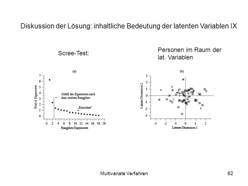 Multivariate Verfahren62 Diskussion der Lösung: inhaltliche Bedeutung der latenten Variablen IX Scree-Test: Personen im Raum der lat.